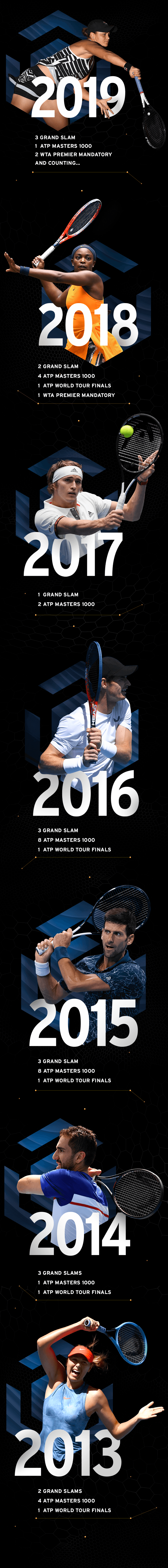 HEAD Tennis –Graphene 360+ winners
