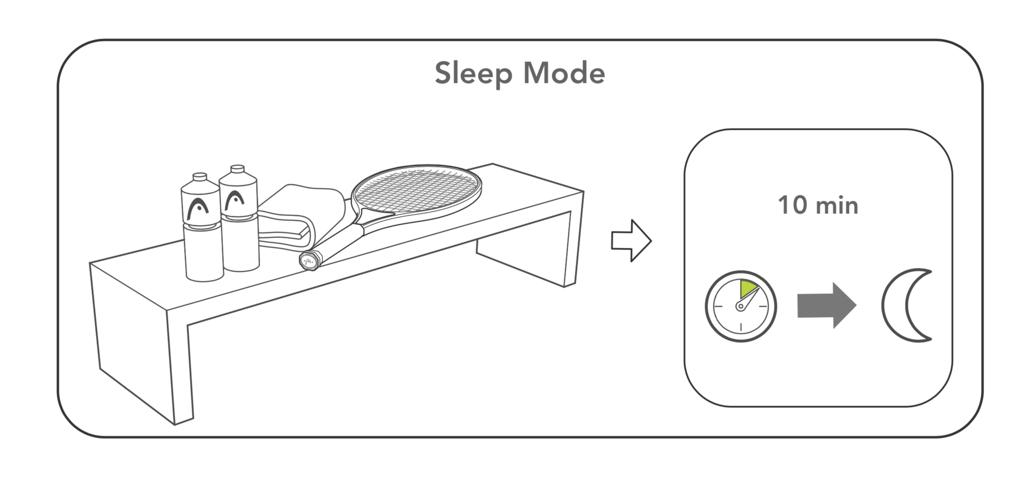 HEAD Sensor – Quick Start Guide – Sleep mode